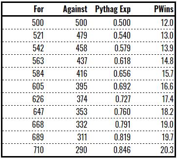 pythag 40pts.PNG