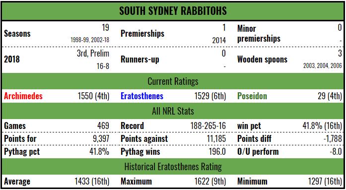 ssr-stats-19