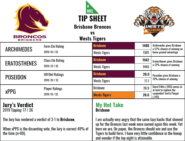 nrl-rd519-3.png
