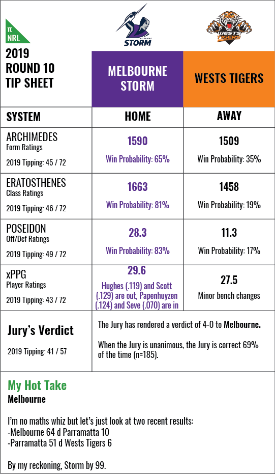 nrl-rd10-2019-a.png