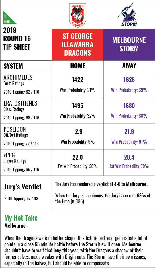 nrl-rd16-2019-a.png