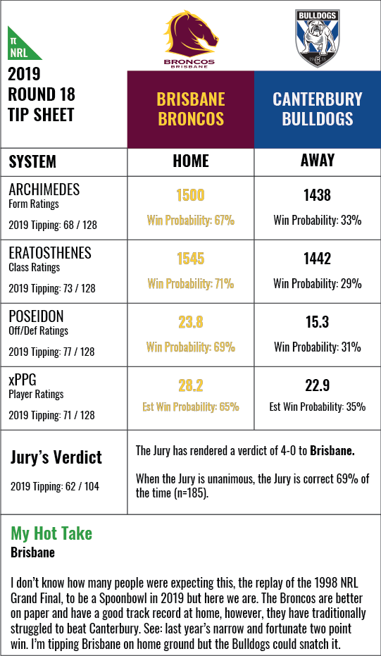 nrl-rd18-2019-a.png