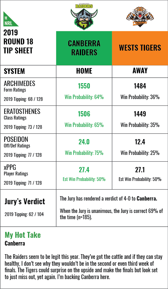 nrl-rd18-2019-e.png