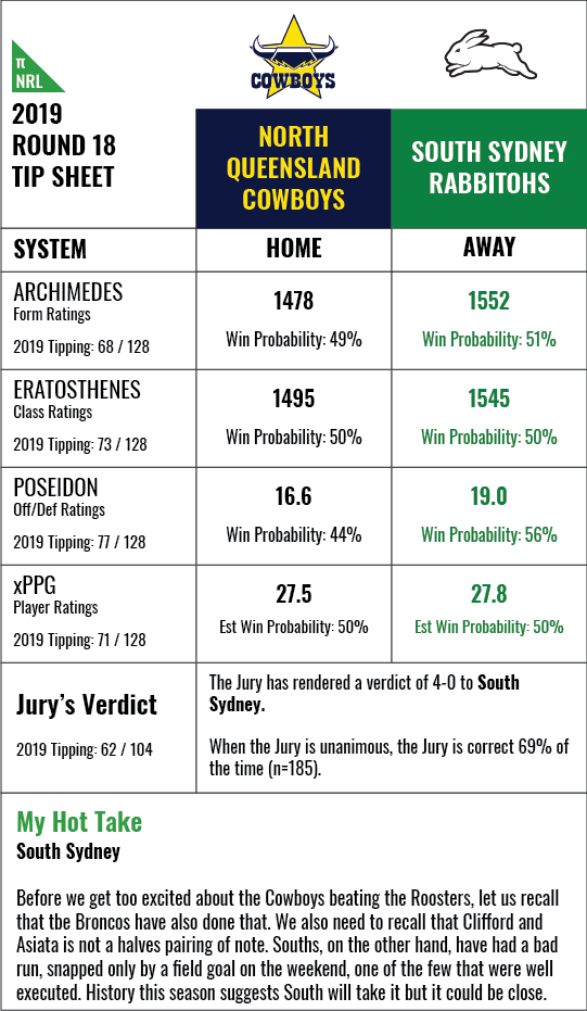 nrl-rd18-2019-f.png