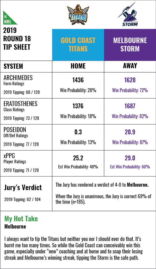 nrl-rd18-2019-g.png