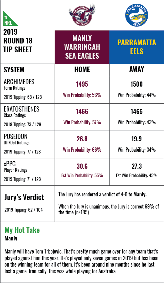 nrl-rd18-2019-h.png