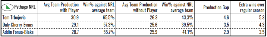 manly players table.PNG