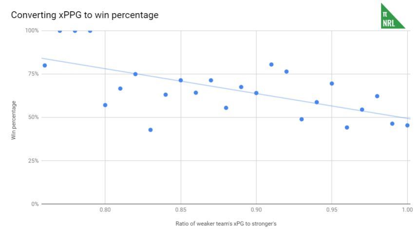 xppg win %.PNG