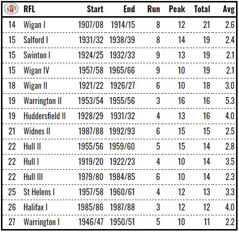 rfl-ranked-2
